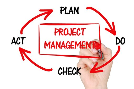 Schulungen in Projektmanagement